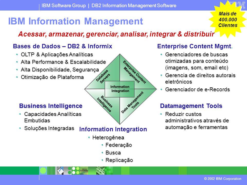 IBM Software Group | DB2 Information Management Software © 2002 IBM Corporation Mais de 400.000 Clientes Acessar, armazenar, gerenciar, analisar, integrar & distribuir IBM Information Management Bases de Dados – DB2 & Informix OLTP & Aplicações AnalíticasOLTP & Aplicações Analíticas Alta Performance & EscalabilidadeAlta Performance & Escalabilidade Alta Disponibilidade, SegurançaAlta Disponibilidade, Segurança Otimização de PlataformaOtimização de Plataforma Bases de Dados – DB2 & Informix OLTP & Aplicações AnalíticasOLTP & Aplicações Analíticas Alta Performance & EscalabilidadeAlta Performance & Escalabilidade Alta Disponibilidade, SegurançaAlta Disponibilidade, Segurança Otimização de PlataformaOtimização de Plataforma Enterprise Content Mgmt.