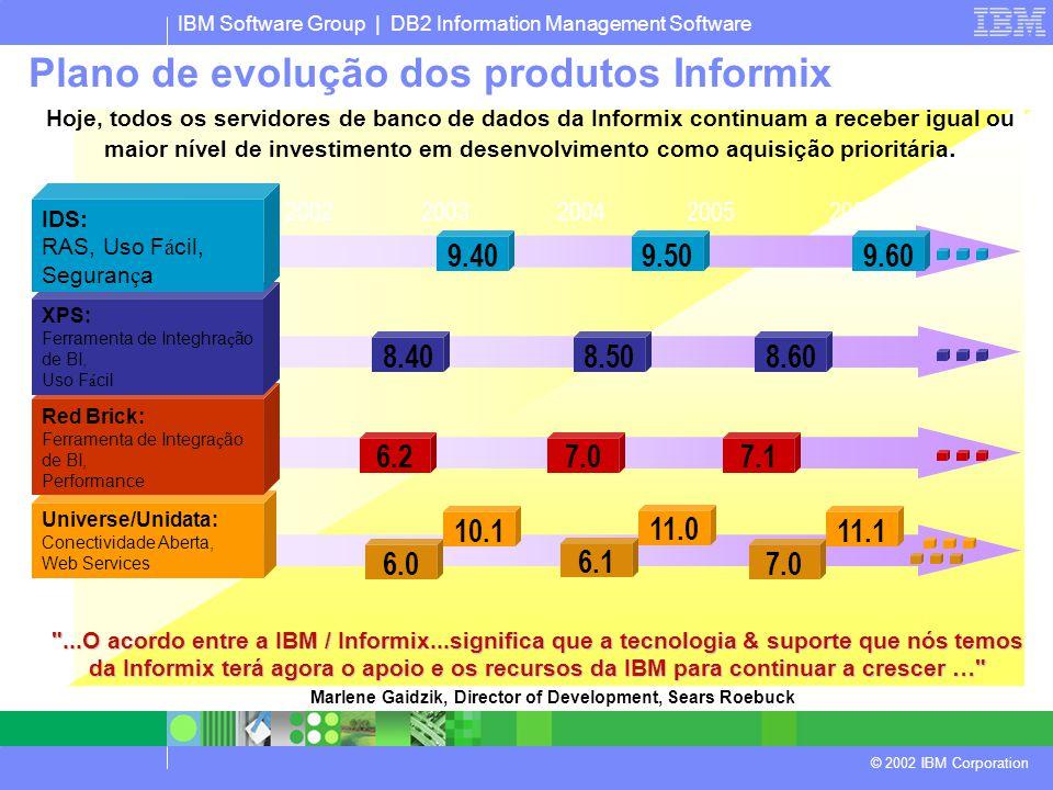 IBM Software Group | DB2 Information Management Software © 2002 IBM Corporation Plano de evolução dos produtos Informix Hoje, todos os servidores de banco de dados da Informix continuam a receber igual ou maior nível de investimento em desenvolvimento como aquisição prioritária.