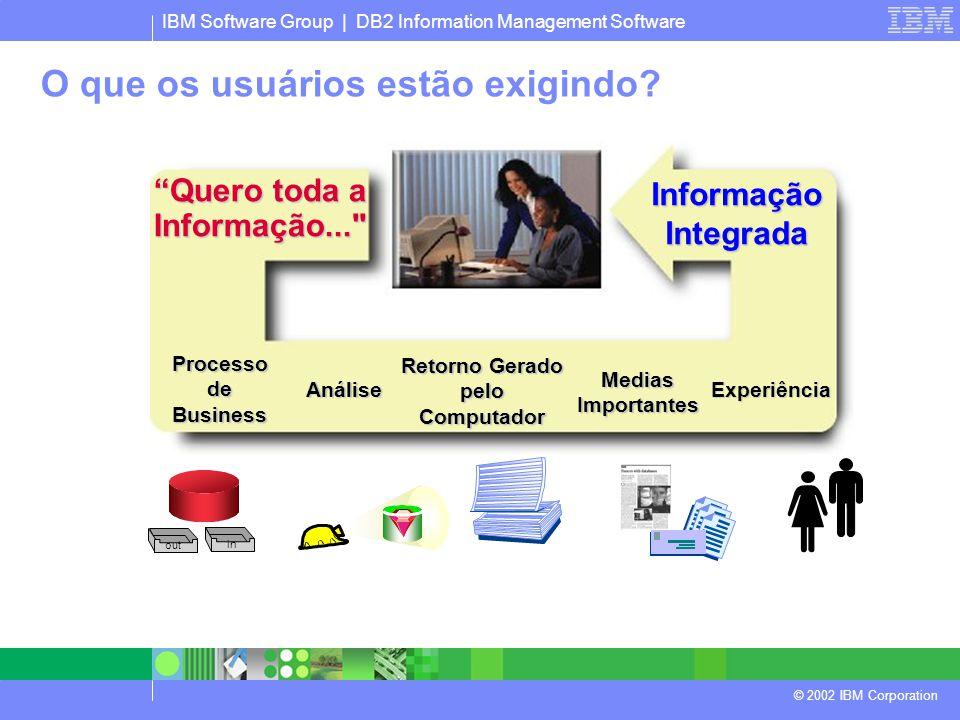 IBM Software Group | DB2 Information Management Software © 2002 IBM Corporation Quero toda a Informação... Informação Integrada Medias Importantes Retorno Gerado pelo Computador ExperiênciaAnálise Processo de Business in out O que os usuários estão exigindo