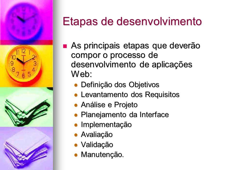 Etapas de desenvolvimento As principais etapas que deverão compor o processo de desenvolvimento de aplicações Web: As principais etapas que deverão compor o processo de desenvolvimento de aplicações Web: Definição dos Objetivos Definição dos Objetivos Levantamento dos Requisitos Levantamento dos Requisitos Análise e Projeto Análise e Projeto Planejamento da Interface Planejamento da Interface Implementação Implementação Avaliação Avaliação Validação Validação Manutenção.