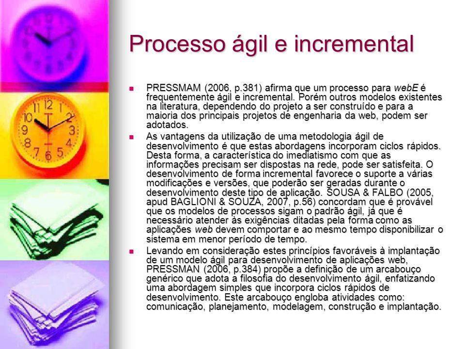 Processo ágil e incremental PRESSMAM (2006, p.381) afirma que um processo para webE é frequentemente ágil e incremental.