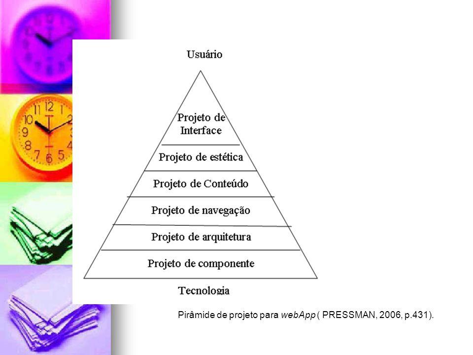 Pirâmide de projeto para webApp ( PRESSMAN, 2006, p.431).