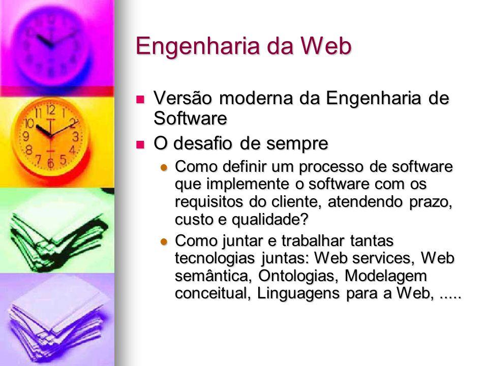 Versão moderna da Engenharia de Software Versão moderna da Engenharia de Software O desafio de sempre O desafio de sempre Como definir um processo de software que implemente o software com os requisitos do cliente, atendendo prazo, custo e qualidade.