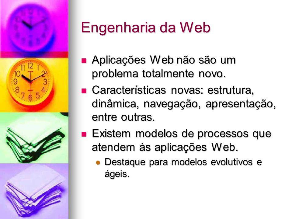 Aplicações Web São desenvolvidas de forma ad-hoc (processos informais), sem suporte de modelagem, sem semântica.