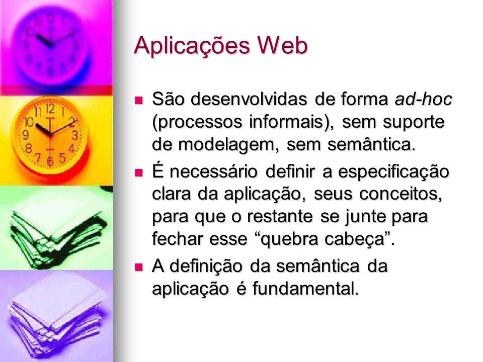 Características das aplicações Web Aplicações Web estão em constante evolução Aplicações Web estão em constante evolução O conteúdo pode envolver textos, gráficos, imagens, áudio, vídeo, integrados com processamento procedimental.