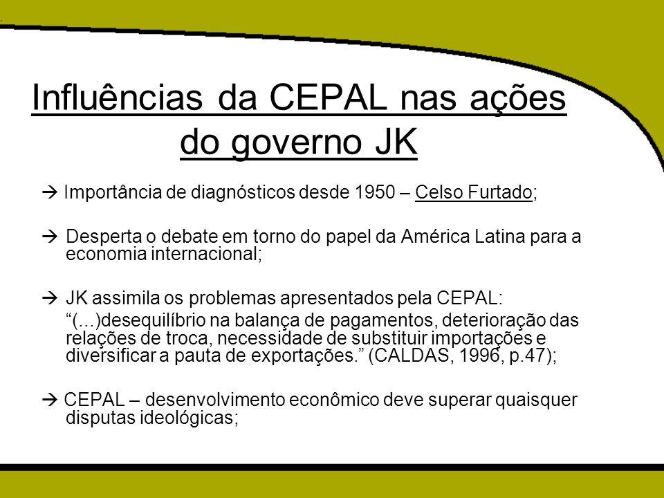Influências da CEPAL nas ações do governo JK  Importância de diagnósticos desde 1950 – Celso Furtado;  Desperta o debate em torno do papel da Améric