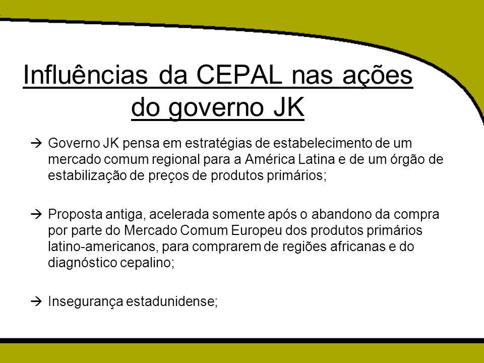 Influências da CEPAL nas ações do governo JK  Governo JK pensa em estratégias de estabelecimento de um mercado comum regional para a América Latina e