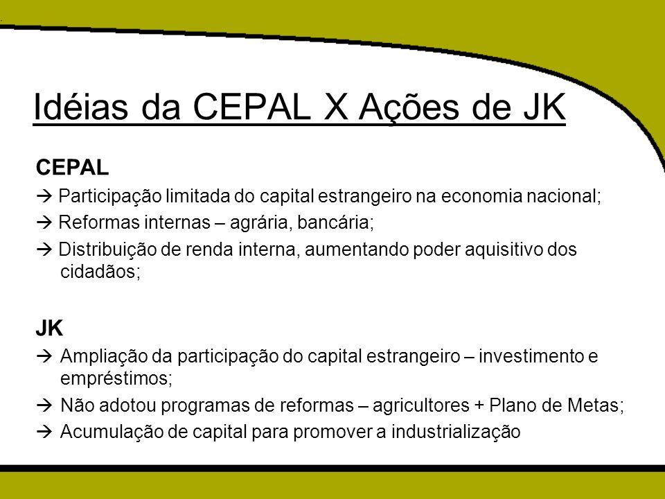Idéias da CEPAL X Ações de JK CEPAL  Participação limitada do capital estrangeiro na economia nacional;  Reformas internas – agrária, bancária;  Di