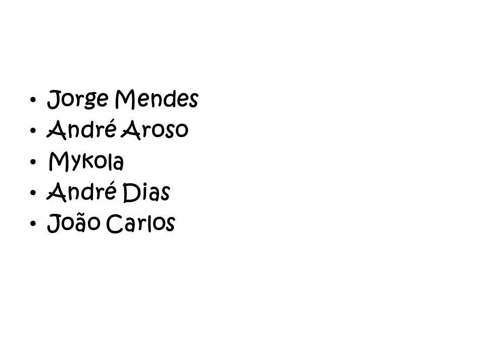 Jorge Mendes André Aroso Mykola André Dias João Carlos