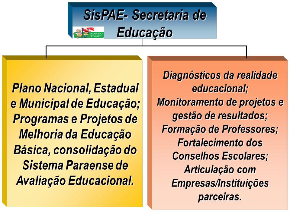 SisPAE- Secretaria de Educação Plano Nacional, Estadual e Municipal de Educação; Programas e Projetos de Melhoria da Educação Básica, consolidação do Sistema Paraense de Avaliação Educacional.