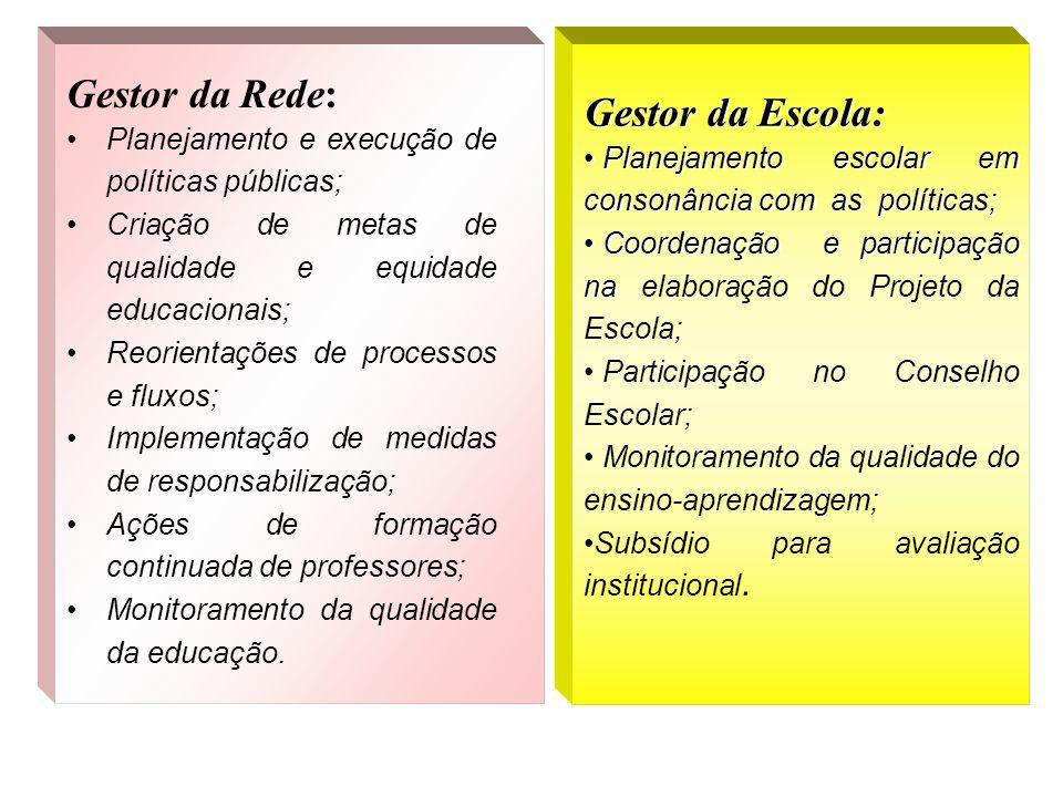 Gestor da Escola: Gestor da Escola: Planejamento escolar em consonância com as políticas; Planejamento escolar em consonância com as políticas; Planejamento escolar em consonância com as políticas; Planejamento escolar em consonância com as políticas; Coordenação e participação na Coordenação e participação na elaboração do Projeto da Escola; Coordenação e participação na Coordenação e participação na elaboração do Projeto da Escola; Participação no Conselho Escolar; Participação no Conselho Escolar; Monitoramento da qualidade do ensino-aprendizagem; Monitoramento da qualidade do ensino-aprendizagem; Subsídio para avaliação institucional.Subsídio para avaliação institucional.