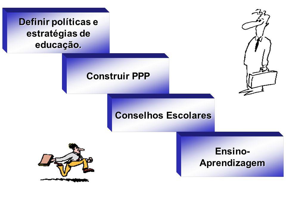 Definir políticas e estratégias de educação.Definir políticas e estratégias de educação.