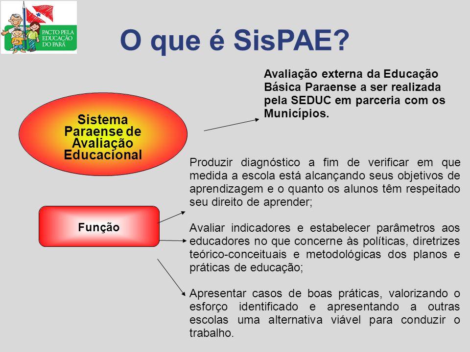 O que é SisPAE.