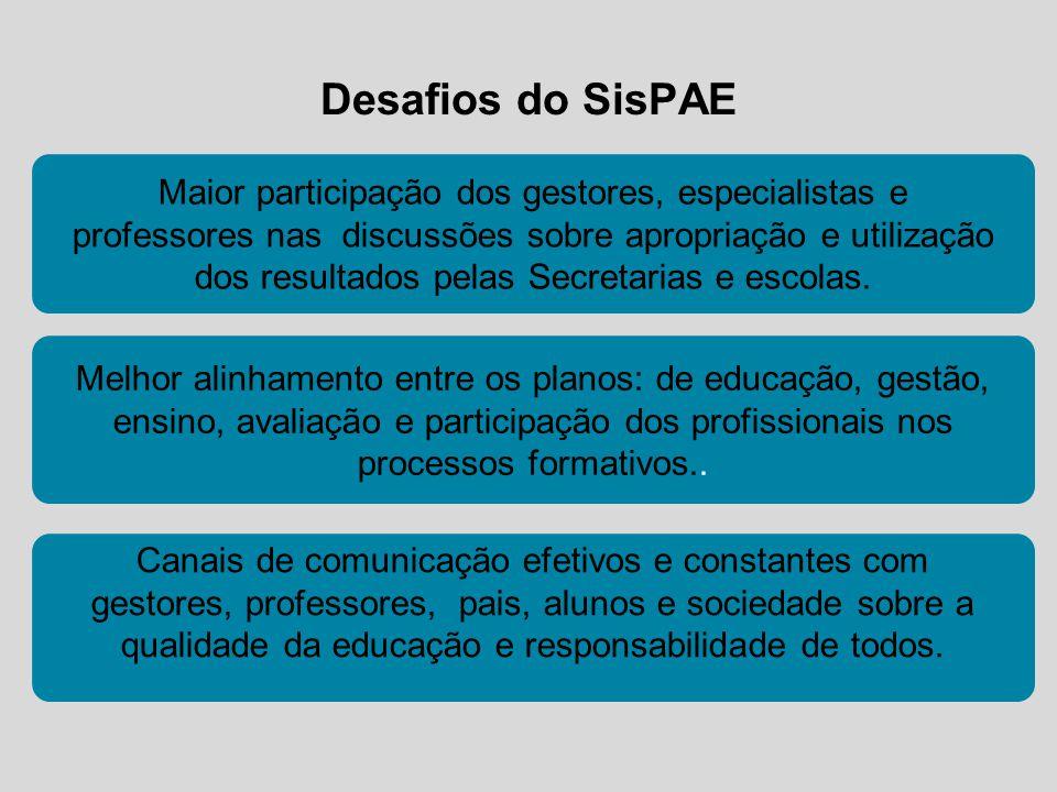 Desafios do SisPAE Maior participação dos gestores, especialistas e professores nas discussões sobre apropriação e utilização dos resultados pelas Secretarias e escolas.
