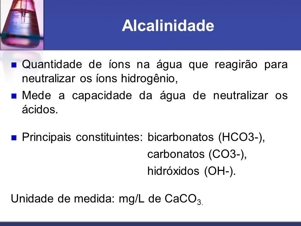 Alcalinidade Quantidade de íons na água que reagirão para neutralizar os íons hidrogênio, Mede a capacidade da água de neutralizar os ácidos. Principa