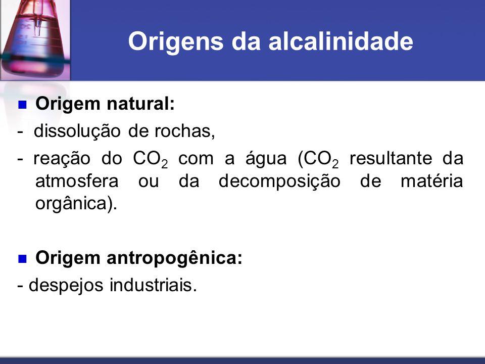 Origens da alcalinidade Origem natural: - dissolução de rochas, - reação do CO 2 com a água (CO 2 resultante da atmosfera ou da decomposição de matéri