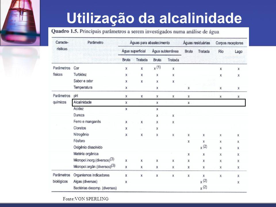 Utilização da alcalinidade Fonte:VON SPERLING