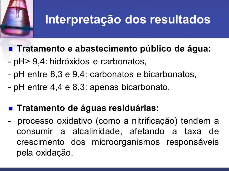 Interpretação dos resultados Tratamento e abastecimento público de água: - pH> 9,4: hidróxidos e carbonatos, - pH entre 8,3 e 9,4: carbonatos e bicarb