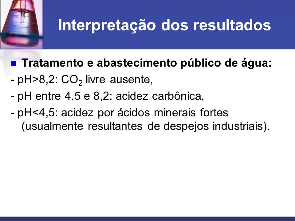 Tratamento e abastecimento público de água: - pH>8,2: CO 2 livre ausente, - pH entre 4,5 e 8,2: acidez carbônica, - pH<4,5: acidez por ácidos minerais