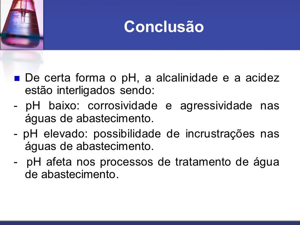 Conclusão De certa forma o pH, a alcalinidade e a acidez estão interligados sendo: - pH baixo: corrosividade e agressividade nas águas de abasteciment