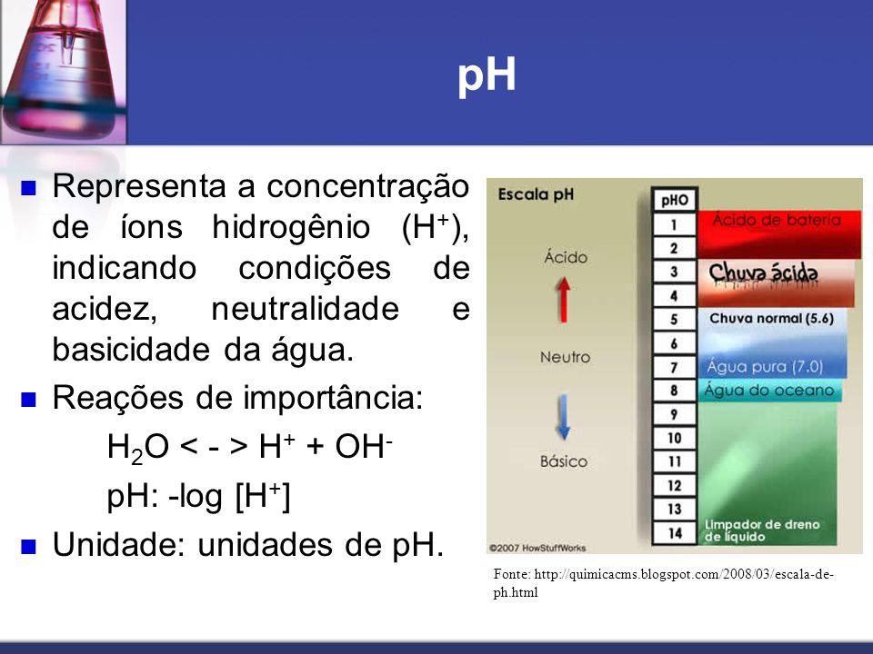 pH Representa a concentração de íons hidrogênio (H + ), indicando condições de acidez, neutralidade e basicidade da água. Reações de importância: H 2