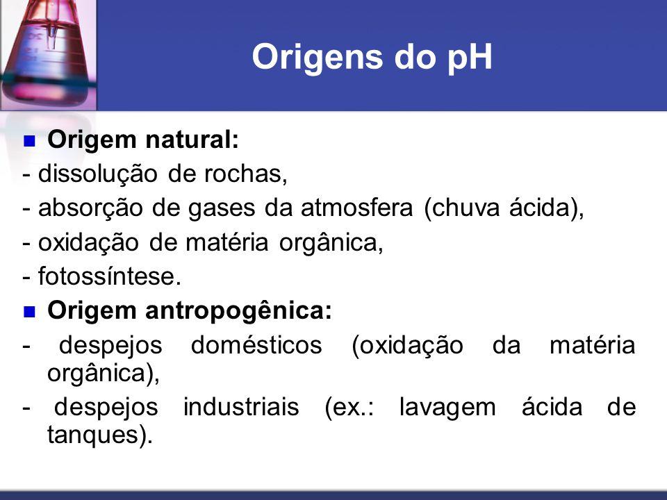 Origens do pH Origem natural: - dissolução de rochas, - absorção de gases da atmosfera (chuva ácida), - oxidação de matéria orgânica, - fotossíntese.