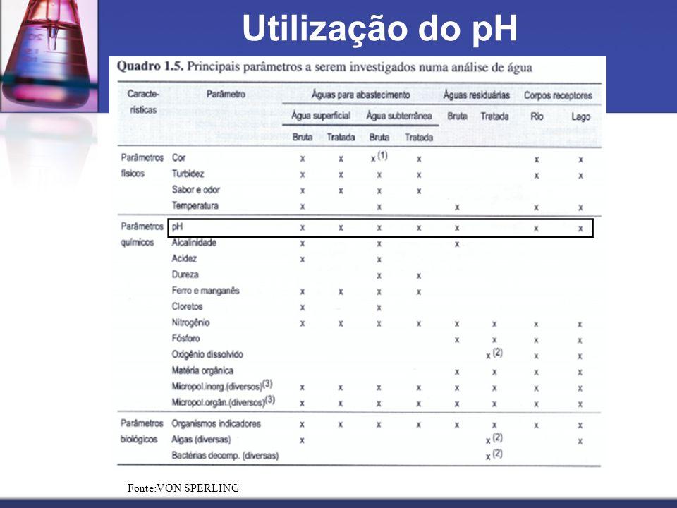 Importância do pH Etapas do tratamento de água: coagulação, floculação, desinfecção, controle de corrosividade, remoção da dureza.