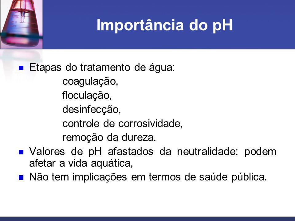 Importância do pH Etapas do tratamento de água: coagulação, floculação, desinfecção, controle de corrosividade, remoção da dureza. Valores de pH afast