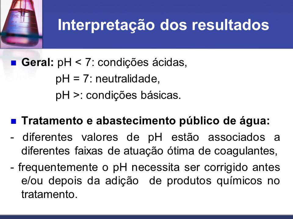 Interpretação dos resultados Geral: pH < 7: condições ácidas, pH = 7: neutralidade, pH >: condições básicas. Tratamento e abastecimento público de águ