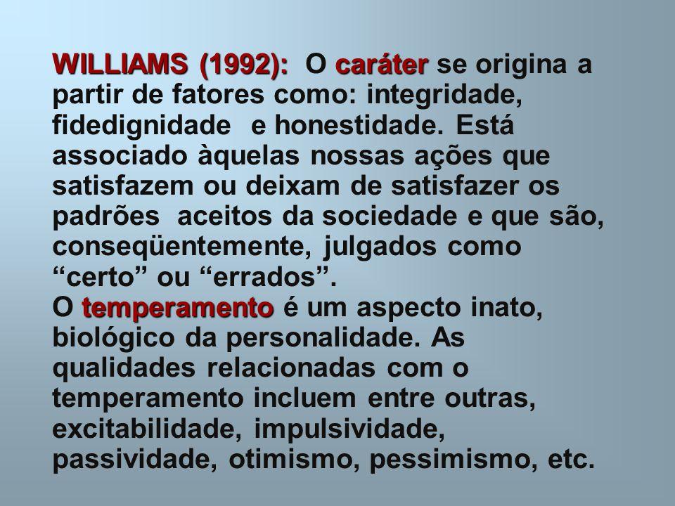 WILLIAMS (1992):caráter temperamento WILLIAMS (1992): O caráter se origina a partir de fatores como: integridade, fidedignidade e honestidade. Está as