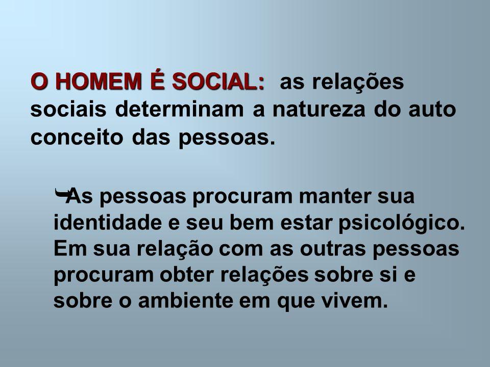 O HOMEM É SOCIAL: O HOMEM É SOCIAL: as relações sociais determinam a natureza do auto conceito das pessoas.  As pessoas procuram manter sua identidad