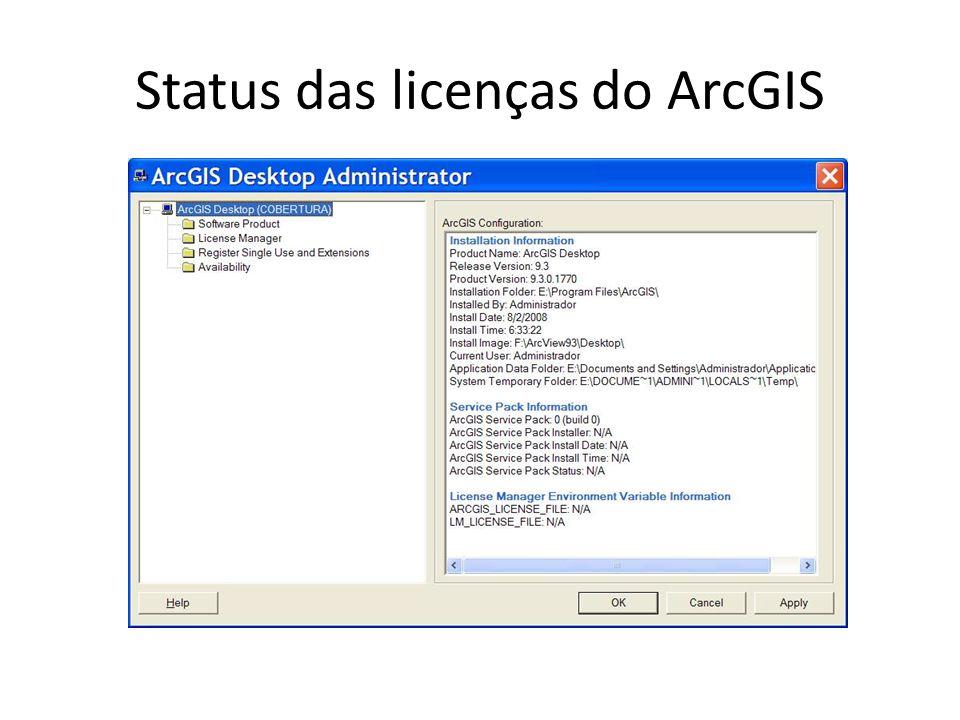 Status das licenças do ArcGIS