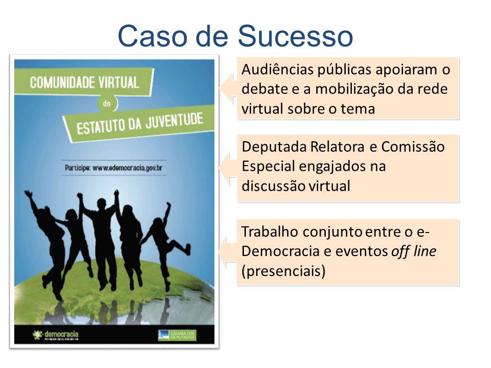 Caso de Sucesso Audiências públicas apoiaram o debate e a mobilização da rede virtual sobre o tema Deputada Relatora e Comissão Especial engajados na