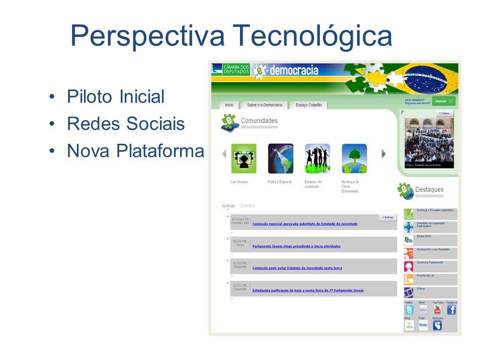 Perspectiva Tecnológica Piloto Inicial Redes Sociais Nova Plataforma