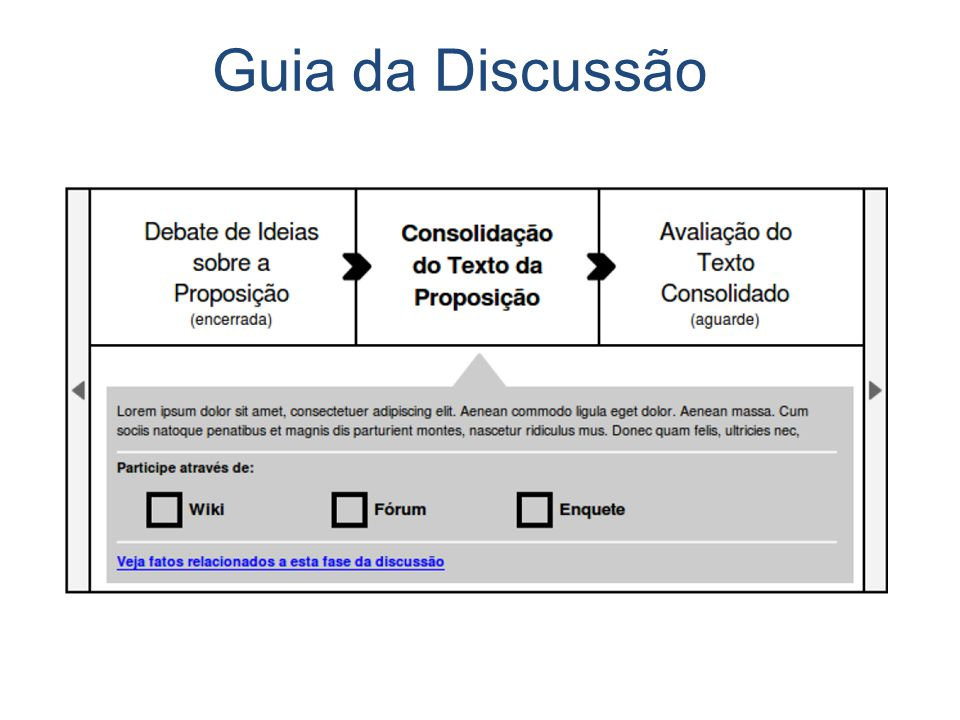 Guia da Discussão