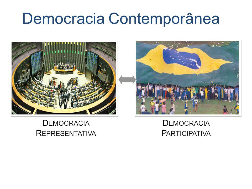 Democracia Contemporânea D EMOCRACIA R EPRESENTATIVA D EMOCRACIA P ARTICIPATIVA
