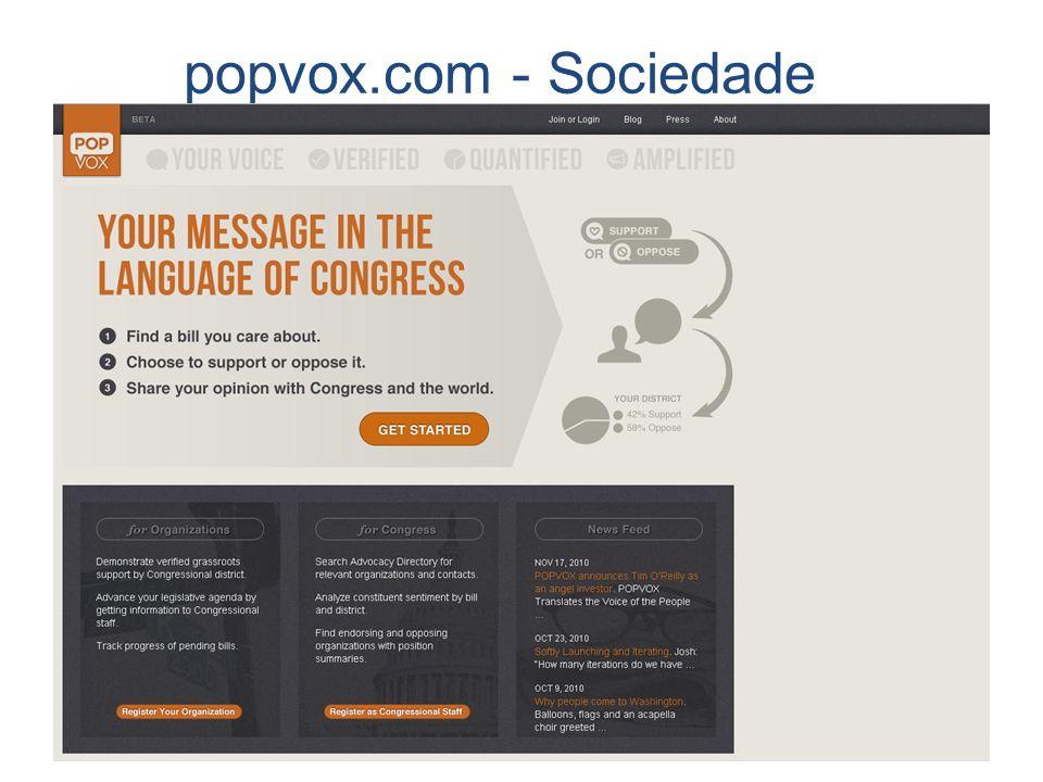 popvox.com - Sociedade americana