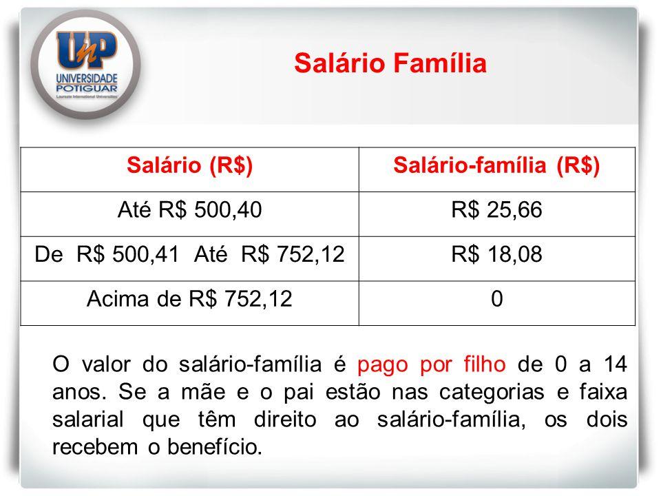 Salário Família O valor do salário-família é pago por filho de 0 a 14 anos.