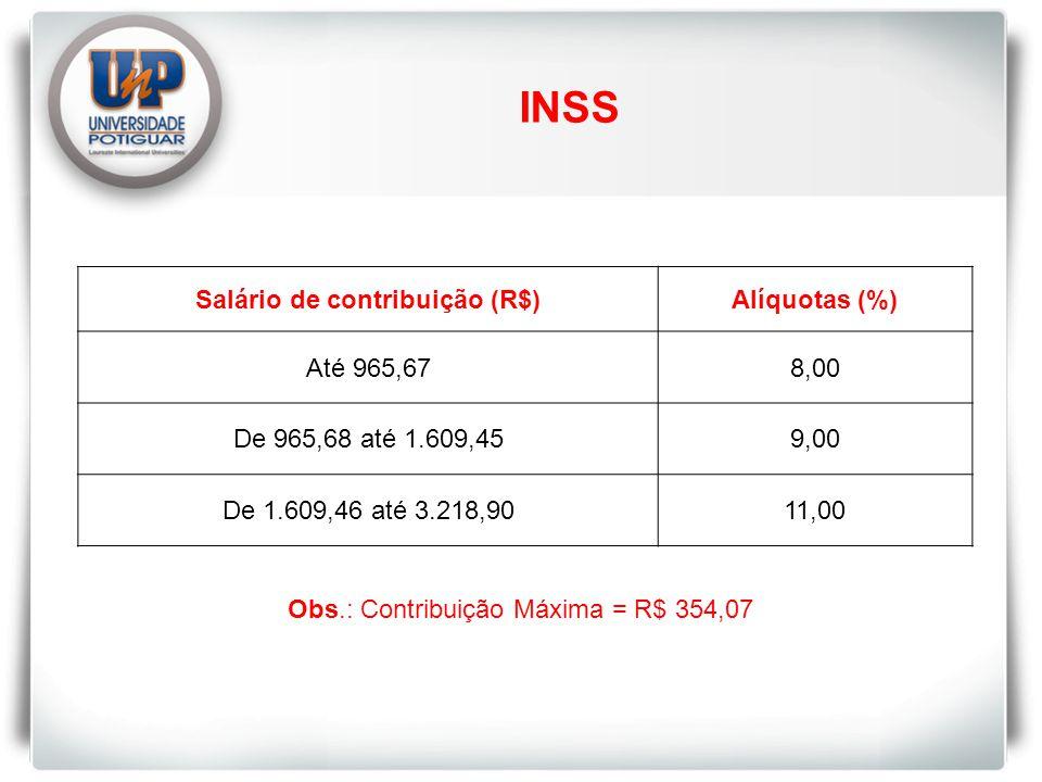 INSS Salário de contribuição (R$)Alíquotas (%) Até 965,678,00 De 965,68 até 1.609,459,00 De 1.609,46 até 3.218,9011,00 Obs.: Contribuição Máxima = R$ 354,07