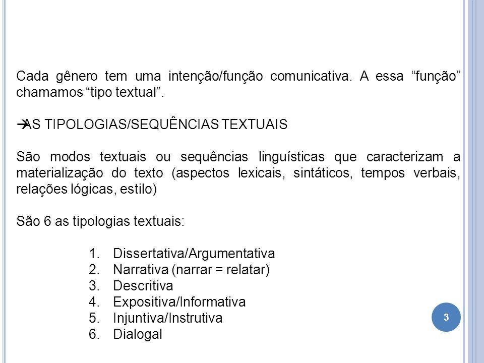 """Cada gênero tem uma intenção/função comunicativa. A essa """"função"""" chamamos """"tipo textual"""".  AS TIPOLOGIAS/SEQUÊNCIAS TEXTUAIS São modos textuais ou s"""