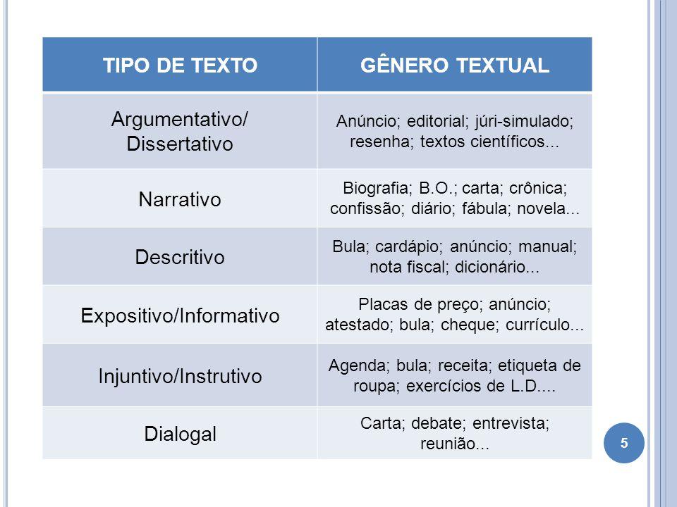 TESSITURA TEXTUAL ACEITABILIDADE O texto produzido também deve ser compatível com a expectativa do leitor/ouvinte em colocar-se diante de um texto coerente, coeso, útil e relevante.