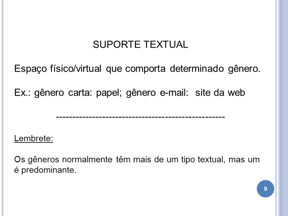 SUPORTE TEXTUAL Espaço físico/virtual que comporta determinado gênero. Ex.: gênero carta: papel; gênero e-mail: site da web --------------------------