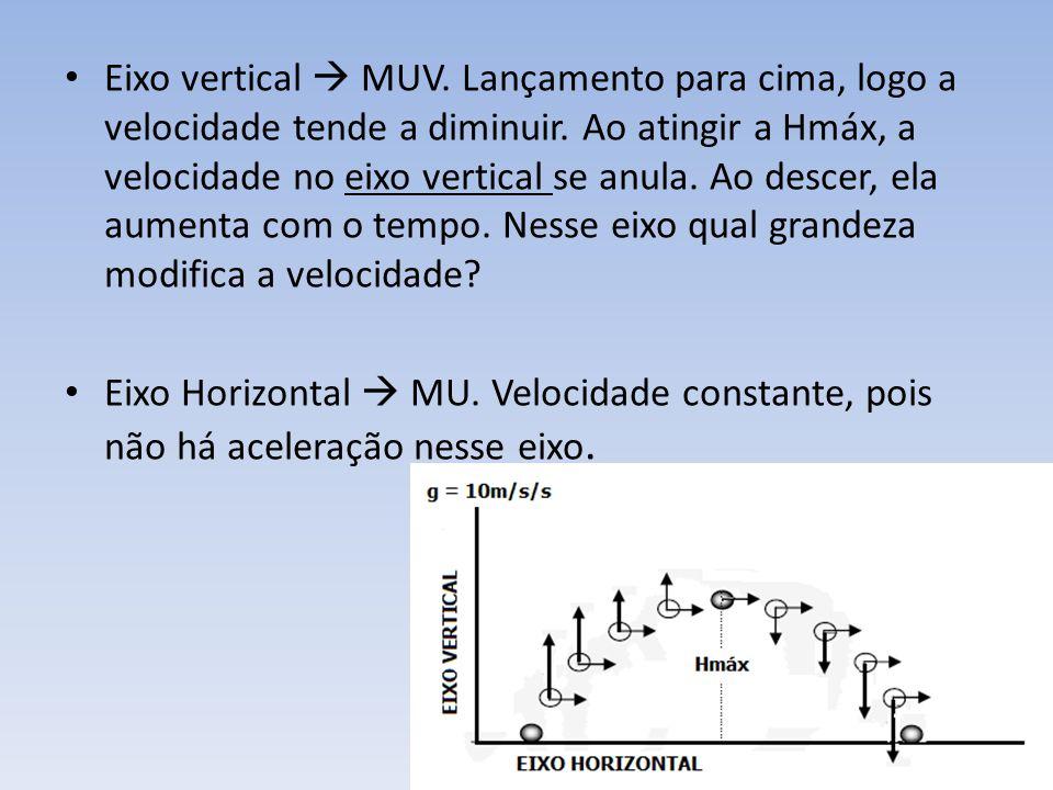 Eixo vertical  MUV. Lançamento para cima, logo a velocidade tende a diminuir. Ao atingir a Hmáx, a velocidade no eixo vertical se anula. Ao descer, e