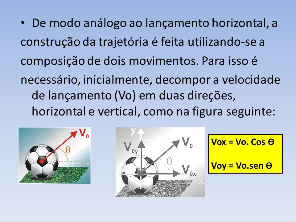 De modo análogo ao lançamento horizontal, a construção da trajetória é feita utilizando-se a composição de dois movimentos. Para isso é necessário, in