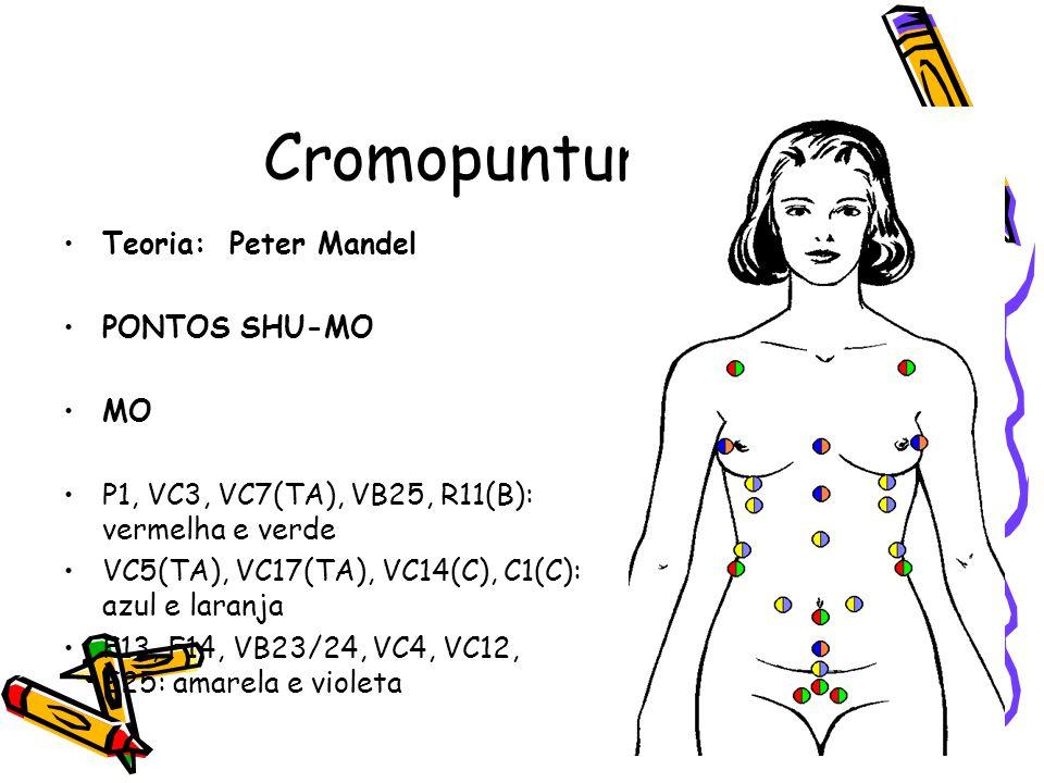 Teoria: Peter Mandel PONTOS SHU-MO MO P1, VC3, VC7(TA), VB25, R11(B): vermelha e verde VC5(TA), VC17(TA), VC14(C), C1(C): azul e laranja F13, F14, VB2