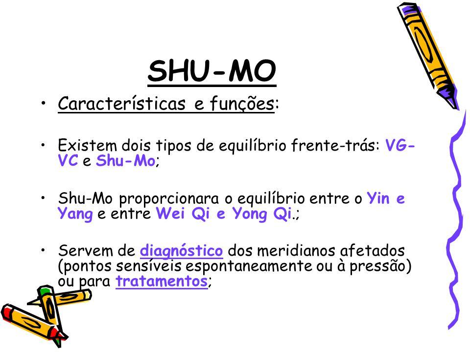 SHU-MO Características e funções: Existem dois tipos de equilíbrio frente-trás: VG- VC e Shu-Mo; Shu-Mo proporcionara o equilíbrio entre o Yin e Yang