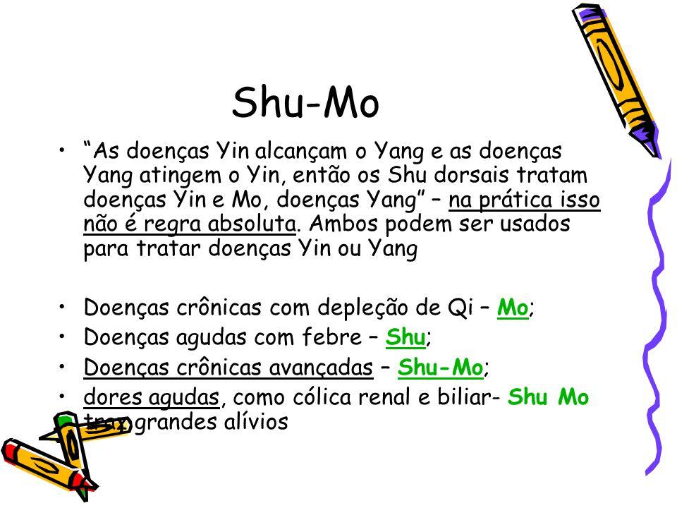 """Shu-Mo """"As doenças Yin alcançam o Yang e as doenças Yang atingem o Yin, então os Shu dorsais tratam doenças Yin e Mo, doenças Yang"""" – na prática isso"""