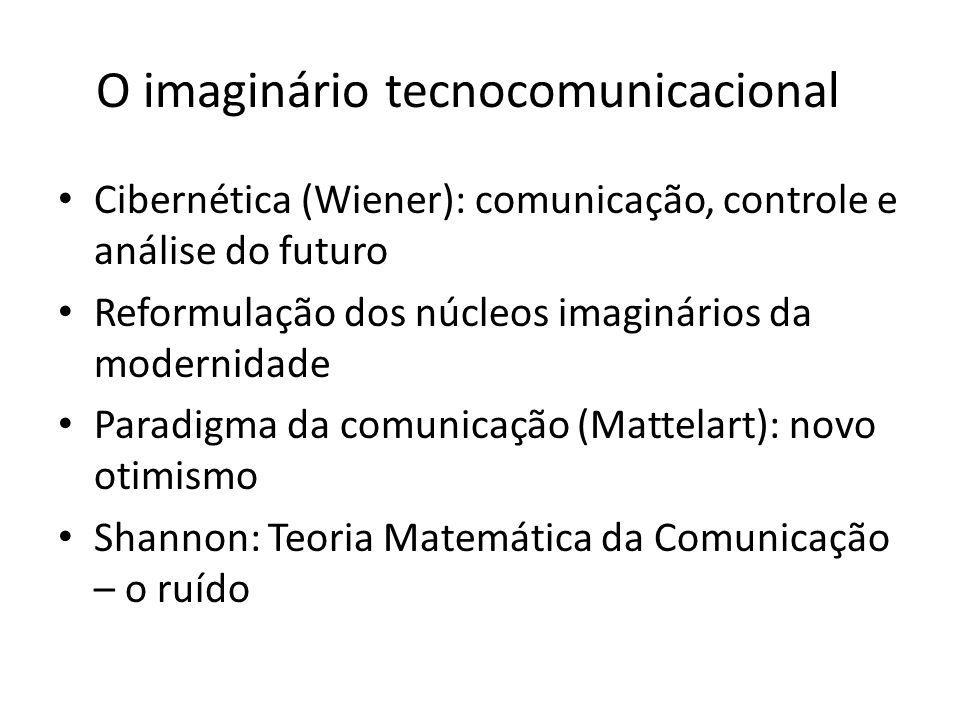 O imaginário tecnocomunicacional Cibernética (Wiener): comunicação, controle e análise do futuro Reformulação dos núcleos imaginários da modernidade Paradigma da comunicação (Mattelart): novo otimismo Shannon: Teoria Matemática da Comunicação – o ruído
