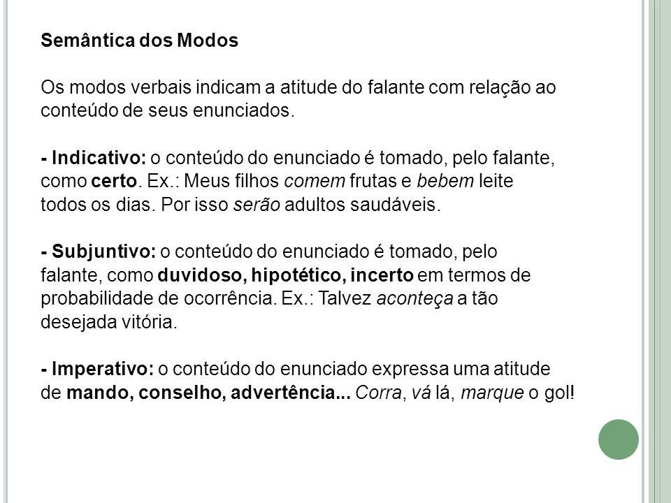 Semântica dos Modos Os modos verbais indicam a atitude do falante com relação ao conteúdo de seus enunciados.
