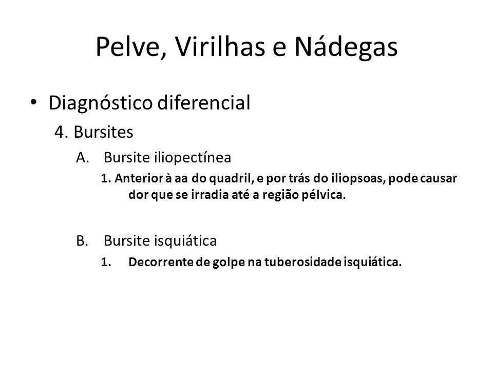 Pelve, Virilhas e Nádegas Diagnóstico diferencial 4. Bursites A.Bursite iliopectínea 1. Anterior à aa do quadril, e por trás do iliopsoas, pode causar
